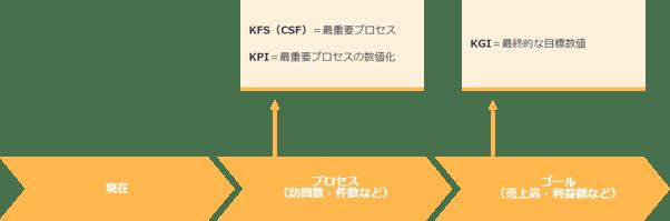 20200911-kpi-3