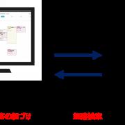 cyzenが新機能リリース!Googleカレンダーと相互連携が可能に!