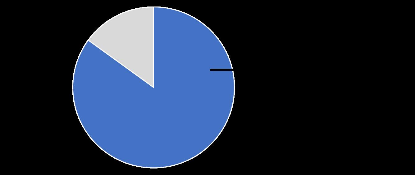 sfa_failure_graph