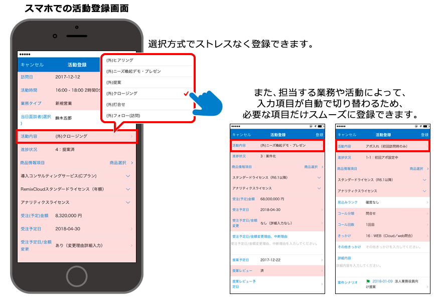 営業日報管理アプリ・ツールのオススメ13選と業績が上がる管理術