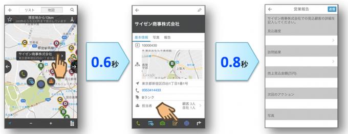 位置情報ビジネスクラウドサービスを展開するレッドフォックス スマホの地図上で顧客状況を把握する「cyzen」を ルートアンドアクティベーションへ導入
