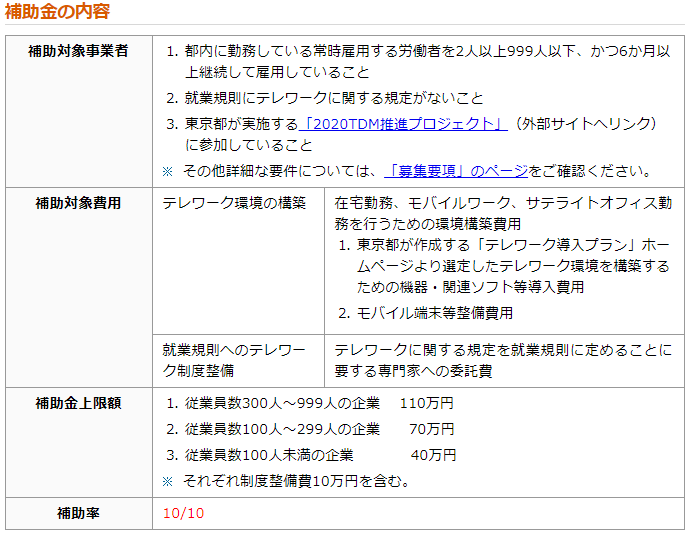 cyzenが、東京都のテレワーク導入補助金の対象になりました!