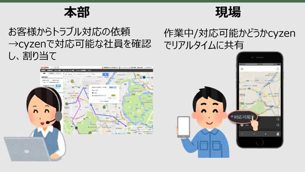 近鉄ケーブルネットワークの働き方改革。SFAアプリ「cyzen(サイゼン)」でお客様対応のスピード向上。