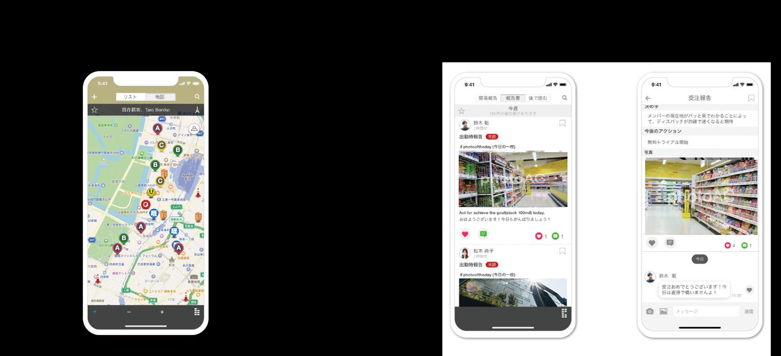お菓子メーカーの売上げアップの秘訣。簡単アプリで誰でも効率アップ!