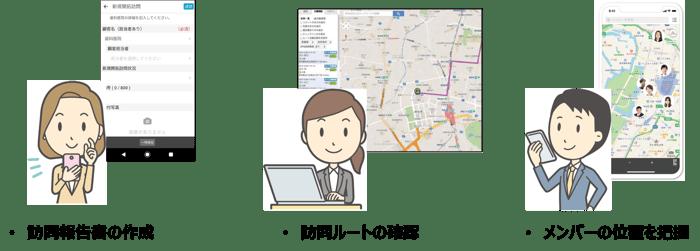 もう地図や手帳は必要ない!最先端のSFAで不動産営業の効率化。