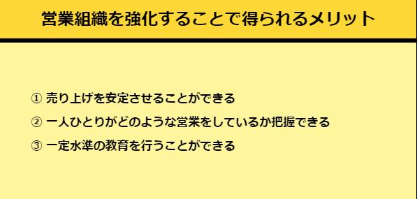 02.営業組織の強化_メリット