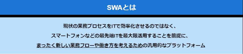 06.SWAとは
