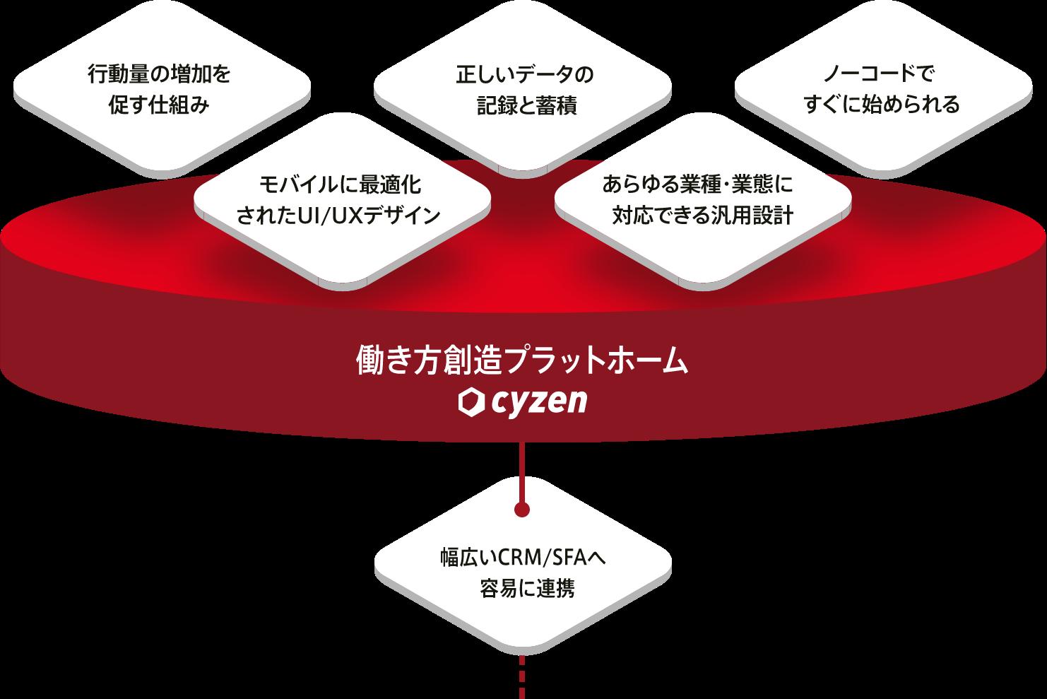 swa-01